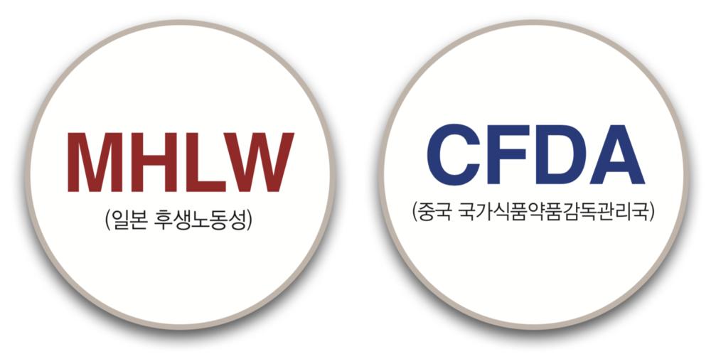 MHLW (일본 후생노동성), CFDA (중국 국가식품약품감독관리국)